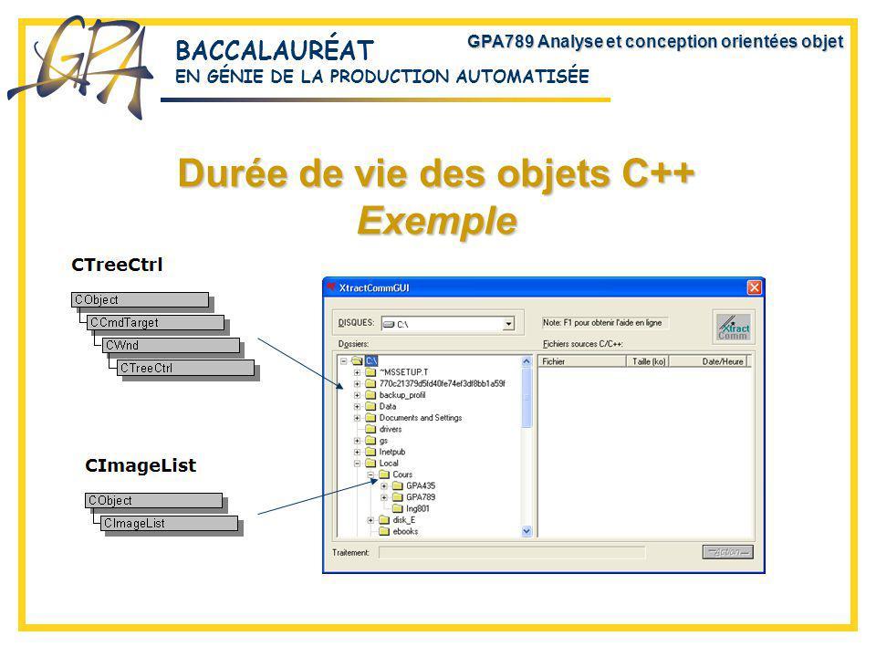 GPA789 Analyse et conception orientées objet Durée de vie des objets C++ Exemple BACCALAURÉAT EN GÉNIE DE LA PRODUCTION AUTOMATISÉE