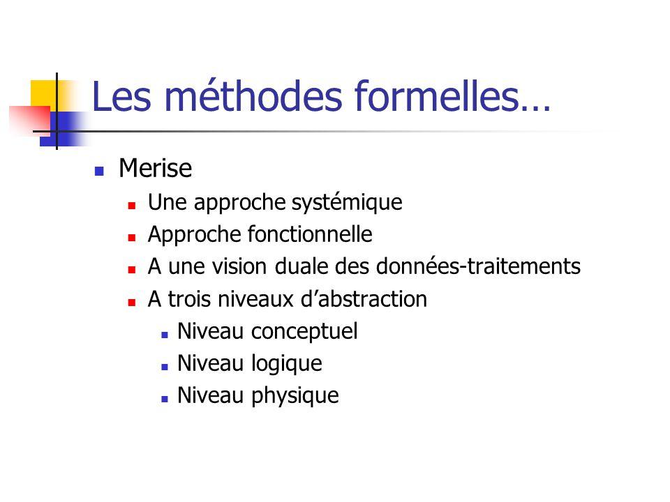 Les méthodes formelles… Merise Une approche systémique Approche fonctionnelle A une vision duale des données-traitements A trois niveaux dabstraction