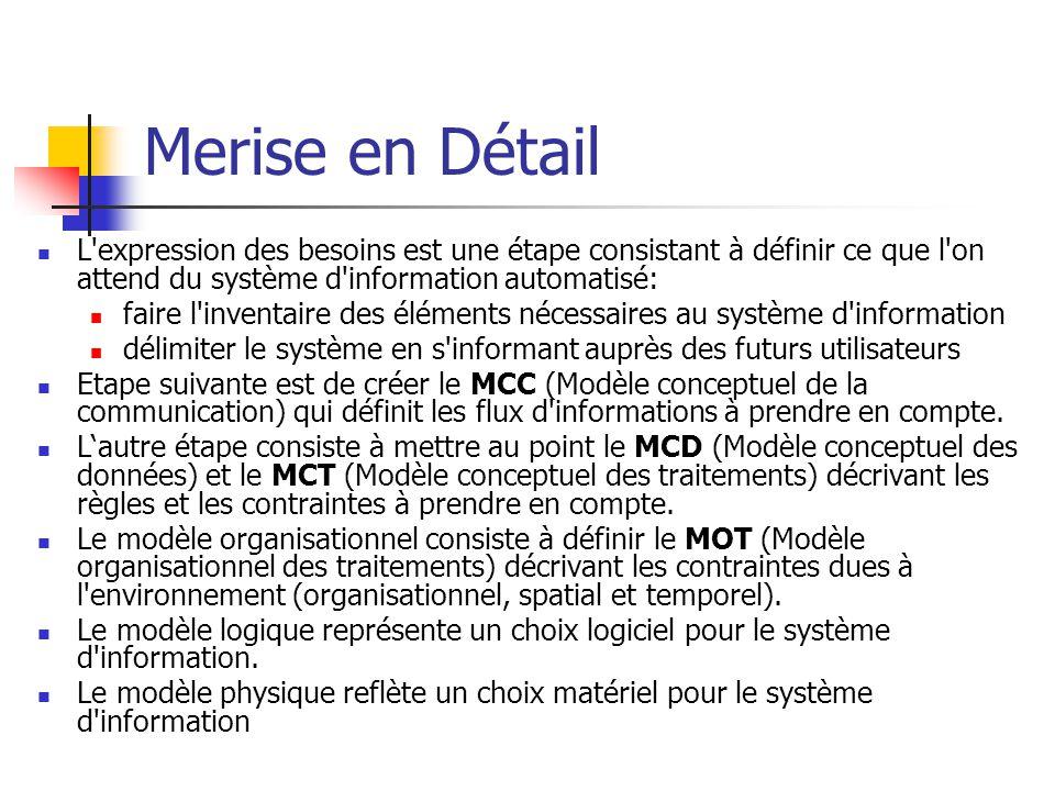 Merise en Détail L'expression des besoins est une étape consistant à définir ce que l'on attend du système d'information automatisé: faire l'inventair