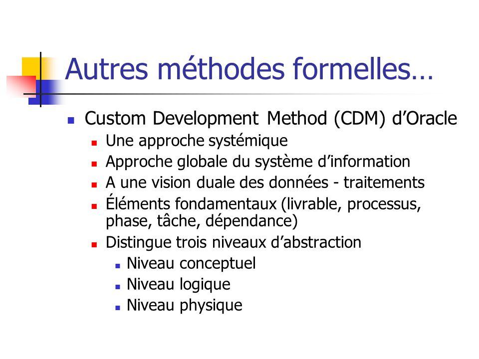 Autres méthodes formelles… Custom Development Method (CDM) dOracle Une approche systémique Approche globale du système dinformation A une vision duale