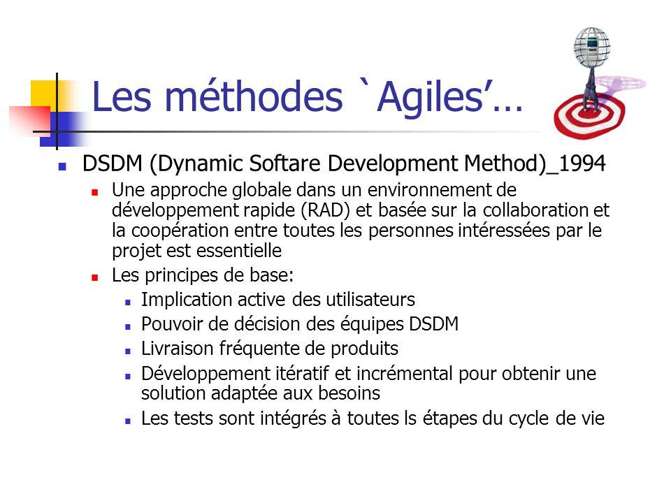 Les méthodes `Agiles… DSDM (Dynamic Softare Development Method)_1994 Une approche globale dans un environnement de développement rapide (RAD) et basée