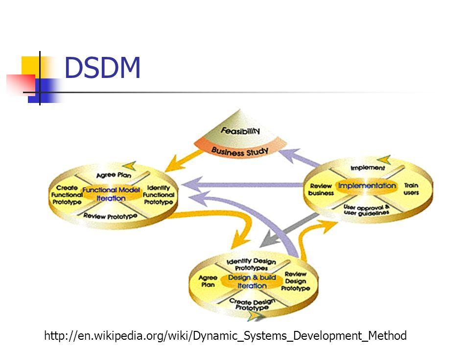 DSDM http://en.wikipedia.org/wiki/Dynamic_Systems_Development_Method