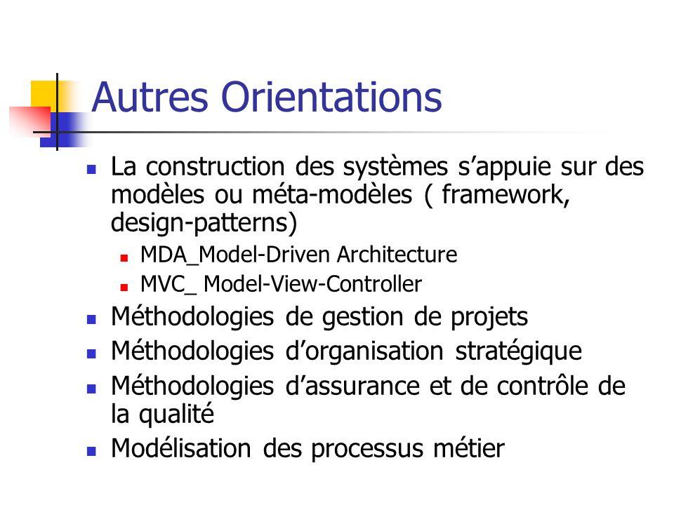Autres Orientations La construction des systèmes sappuie sur des modèles ou méta-modèles ( framework, design-patterns) MDA_Model-Driven Architecture M