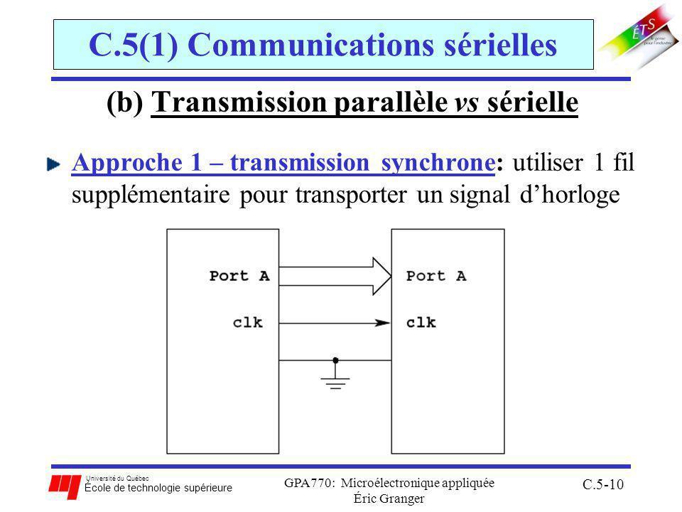 Université du Québec École de technologie supérieure GPA770: Microélectronique appliquée Éric Granger C.5-10 C.5(1) Communications sérielles (b) Transmission parallèle vs sérielle Approche 1 – transmission synchrone: utiliser 1 fil supplémentaire pour transporter un signal dhorloge