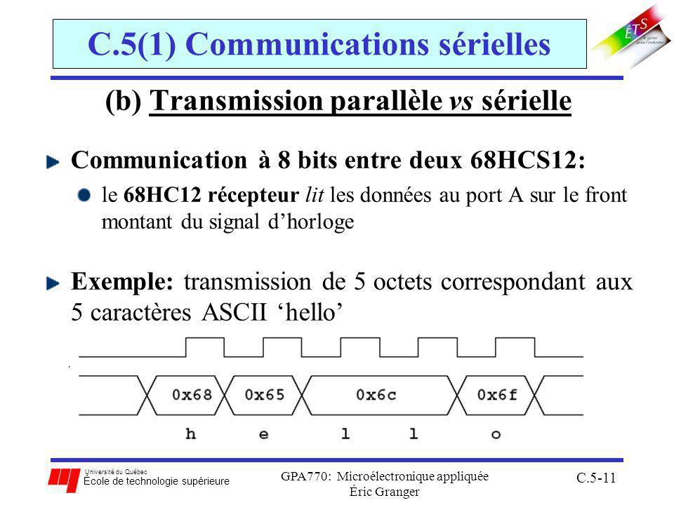Université du Québec École de technologie supérieure GPA770: Microélectronique appliquée Éric Granger C.5-11 C.5(1) Communications sérielles (b) Transmission parallèle vs sérielle Communication à 8 bits entre deux 68HCS12: le 68HC12 récepteur lit les données au port A sur le front montant du signal dhorloge Exemple: transmission de 5 octets correspondant aux 5 caractères ASCII hello
