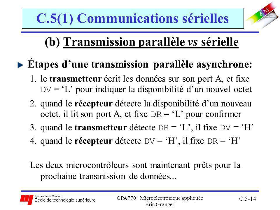 Université du Québec École de technologie supérieure GPA770: Microélectronique appliquée Éric Granger C.5-14 C.5(1) Communications sérielles (b) Transmission parallèle vs sérielle Étapes dune transmission parallèle asynchrone: 1.le transmetteur écrit les données sur son port A, et fixe DV = L pour indiquer la disponibilité dun nouvel octet 2.quand le récepteur détecte la disponibilité dun nouveau octet, il lit son port A, et fixe DR = L pour confirmer 3.quand le transmetteur détecte DR = L, il fixe DV = H 4.quand le récepteur détecte DV = H, il fixe DR = H Les deux microcontrôleurs sont maintenant prêts pour la prochaine transmission de données...