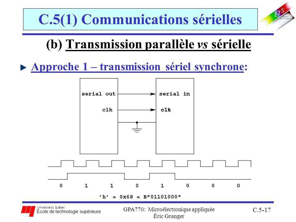 Université du Québec École de technologie supérieure GPA770: Microélectronique appliquée Éric Granger C.5-17 C.5(1) Communications sérielles (b) Transmission parallèle vs sérielle Approche 1 – transmission sériel synchrone: