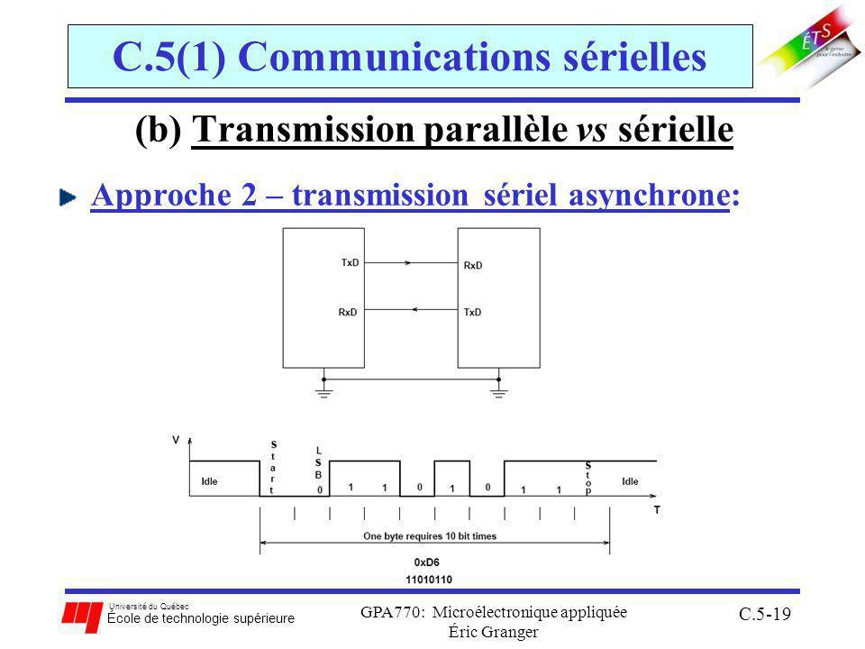Université du Québec École de technologie supérieure GPA770: Microélectronique appliquée Éric Granger C.5-19 C.5(1) Communications sérielles (b) Transmission parallèle vs sérielle Approche 2 – transmission sériel asynchrone: