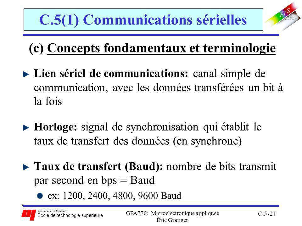 Université du Québec École de technologie supérieure GPA770: Microélectronique appliquée Éric Granger C.5-21 C.5(1) Communications sérielles (c) Concepts fondamentaux et terminologie Lien sériel de communications: canal simple de communication, avec les données transférées un bit à la fois Horloge: signal de synchronisation qui établit le taux de transfert des données (en synchrone) Taux de transfert (Baud): nombre de bits transmit par second en bps Baud ex: 1200, 2400, 4800, 9600 Baud <