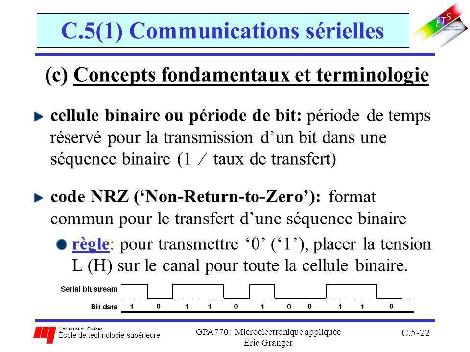 Université du Québec École de technologie supérieure GPA770: Microélectronique appliquée Éric Granger C.5-22 C.5(1) Communications sérielles (c) Concepts fondamentaux et terminologie cellule binaire ou période de bit: période de temps réservé pour la transmission dun bit dans une séquence binaire (1 taux de transfert) code NRZ (Non-Return-to-Zero): format commun pour le transfert dune séquence binaire règle: pour transmettre 0 (1), placer la tension L (H) sur le canal pour toute la cellule binaire.