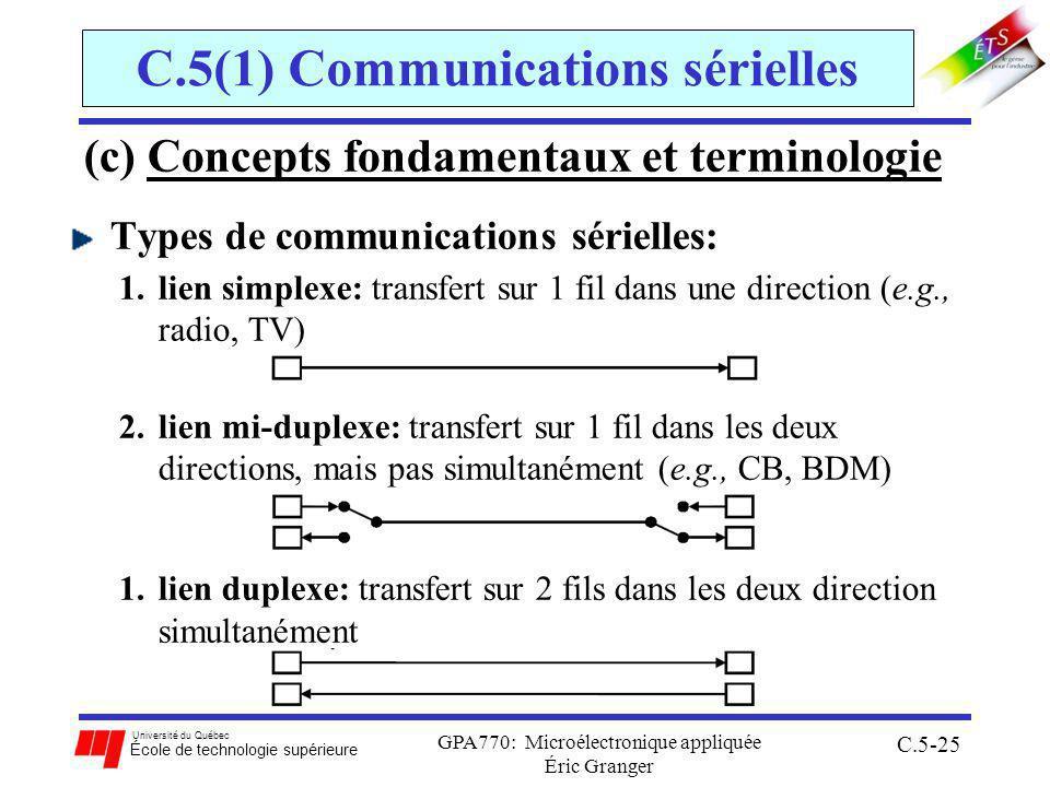 Université du Québec École de technologie supérieure GPA770: Microélectronique appliquée Éric Granger C.5-25 C.5(1) Communications sérielles (c) Concepts fondamentaux et terminologie Types de communications sérielles: 1.lien simplexe: transfert sur 1 fil dans une direction (e.g., radio, TV) 2.lien mi-duplexe: transfert sur 1 fil dans les deux directions, mais pas simultanément (e.g., CB, BDM) 1.lien duplexe: transfert sur 2 fils dans les deux direction simultanément