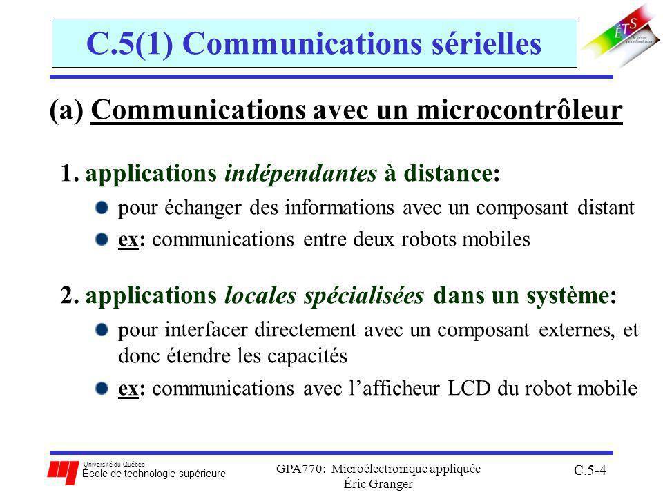 Université du Québec École de technologie supérieure GPA770: Microélectronique appliquée Éric Granger C.5-4 C.5(1) Communications sérielles (a) Commun