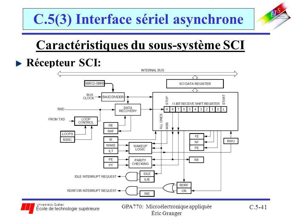 Université du Québec École de technologie supérieure GPA770: Microélectronique appliquée Éric Granger C.5-41 C.5(3) Interface sériel asynchrone Caractéristiques du sous-système SCI Récepteur SCI: