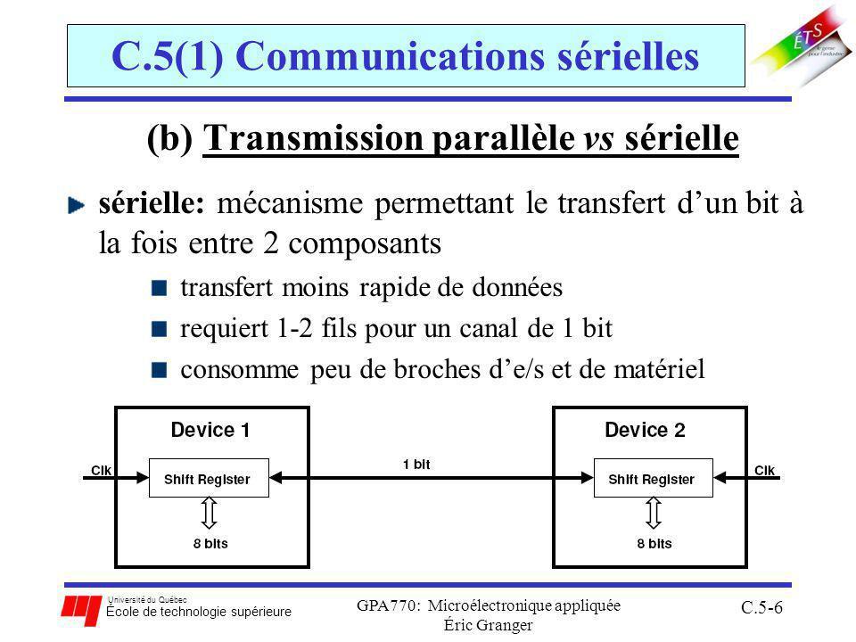 Université du Québec École de technologie supérieure GPA770: Microélectronique appliquée Éric Granger C.5-6 C.5(1) Communications sérielles (b) Transm