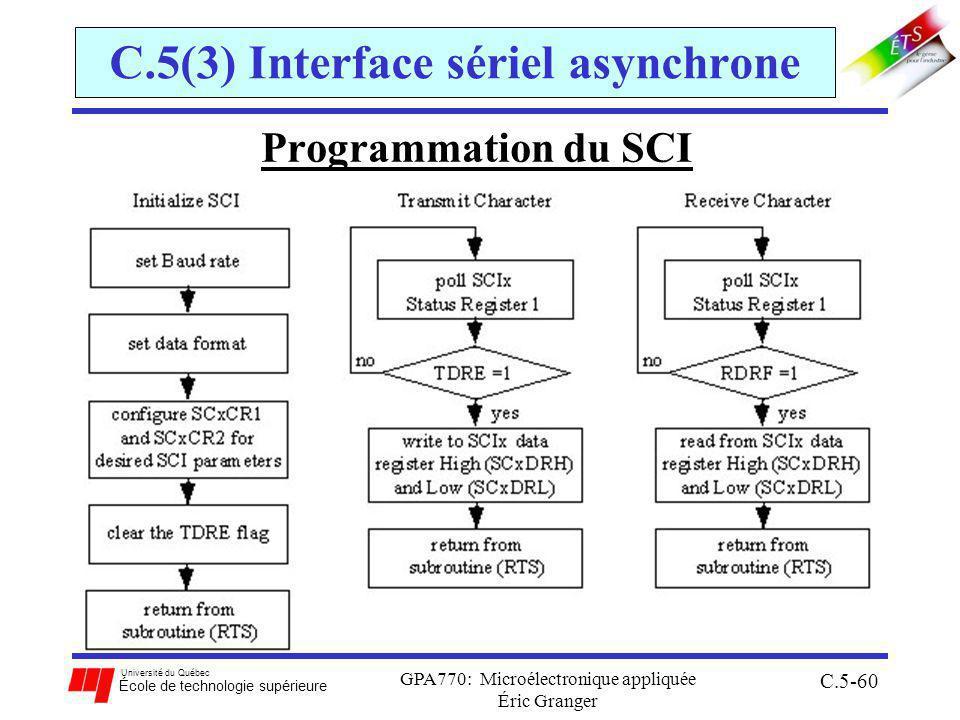 Université du Québec École de technologie supérieure GPA770: Microélectronique appliquée Éric Granger C.5-60 C.5(3) Interface sériel asynchrone Programmation du SCI
