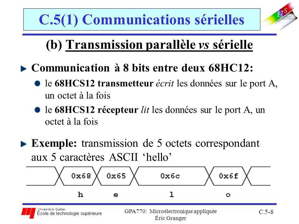 Université du Québec École de technologie supérieure GPA770: Microélectronique appliquée Éric Granger C.5-8 C.5(1) Communications sérielles (b) Transmission parallèle vs sérielle Communication à 8 bits entre deux 68HC12: le 68HCS12 transmetteur écrit les données sur le port A, un octet à la fois le 68HCS12 récepteur lit les données sur le port A, un octet à la fois Exemple: transmission de 5 octets correspondant aux 5 caractères ASCII hello