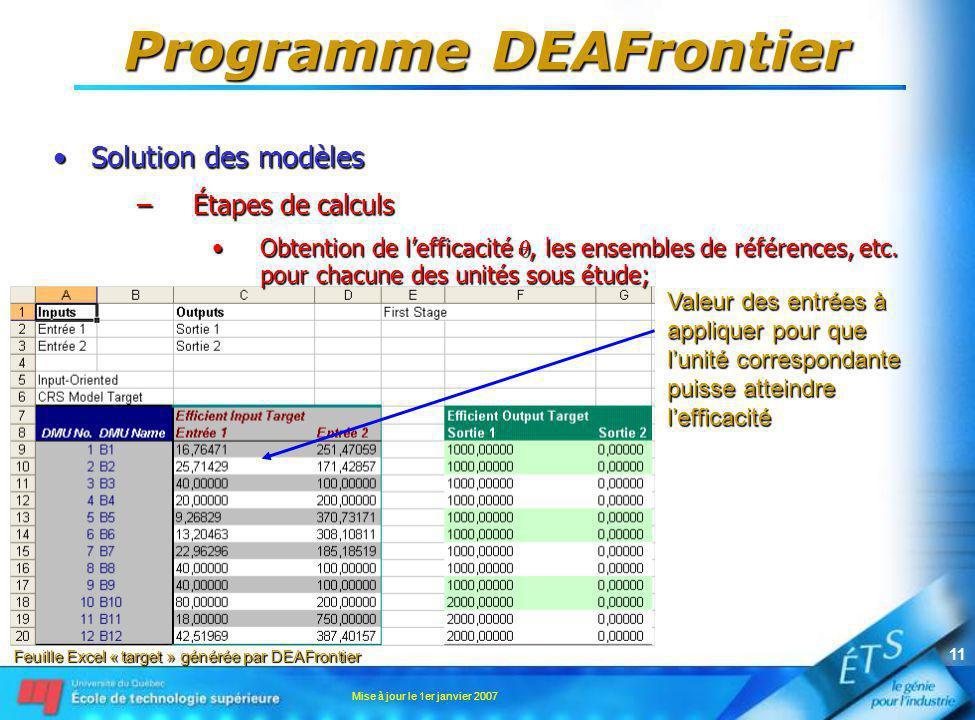 Mise à jour le 1er janvier 2007 11 Programme DEAFrontier Solution des modèlesSolution des modèles –Étapes de calculs Obtention de lefficacité, les ensembles de références, etc.