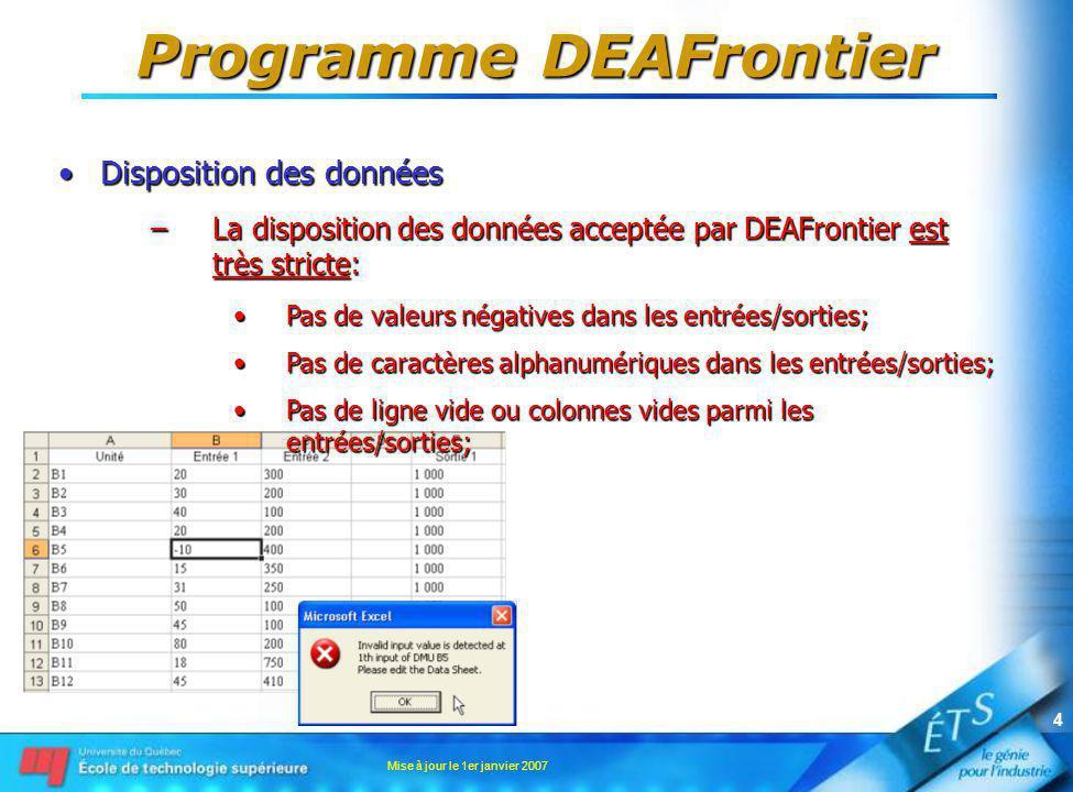 Mise à jour le 1er janvier 2007 4 Programme DEAFrontier Disposition des donnéesDisposition des données –La disposition des données acceptée par DEAFrontier est très stricte: Pas de valeurs négatives dans les entrées/sorties;Pas de valeurs négatives dans les entrées/sorties; Pas de caractères alphanumériques dans les entrées/sorties;Pas de caractères alphanumériques dans les entrées/sorties; Pas de ligne vide ou colonnes vides parmi les entrées/sorties;Pas de ligne vide ou colonnes vides parmi les entrées/sorties;