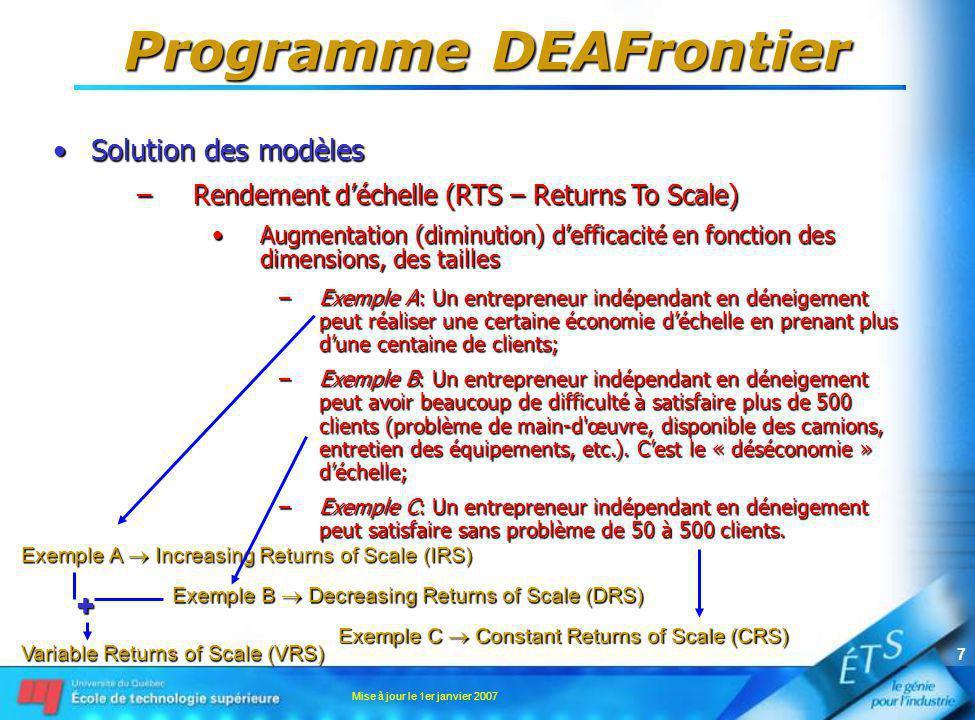 Mise à jour le 1er janvier 2007 8 Programme DEAFrontier Solution des modèlesSolution des modèles –Rendement déchelle (RTS – Returns To Scale) Exemple graphiqueExemple graphique Droite 0B Frontière CRS Segment AB IRS Segment BE DRS Segment EH DRS Dans cette partie du cours, nous supposerons que les frontières satisfont lhypothèse dun rendement déchelle constant CRS.