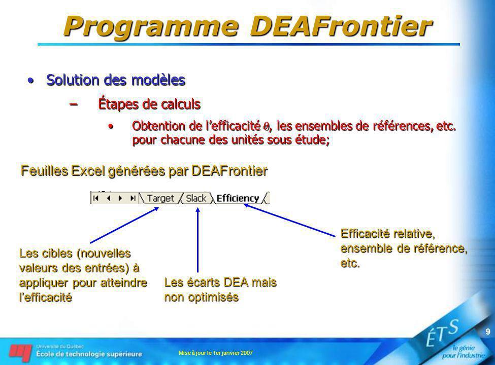 Mise à jour le 1er janvier 2007 10 Programme DEAFrontier Solution des modèlesSolution des modèles –Étapes de calculs Obtention de lefficacité, les ensembles de références, etc.