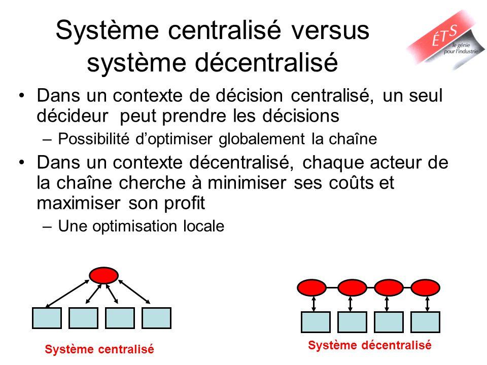 Système centralisé versus système décentralisé Dans un contexte de décision centralisé, un seul décideur peut prendre les décisions –Possibilité dopti