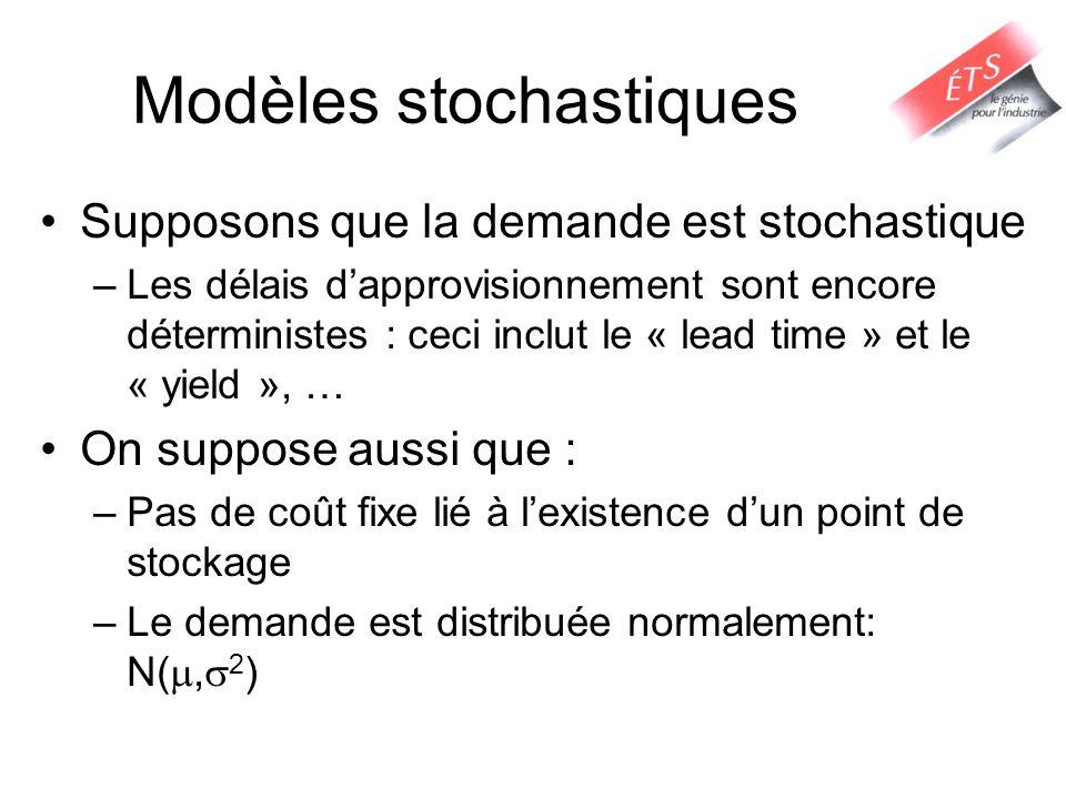 Modèles stochastiques Supposons que la demande est stochastique –Les délais dapprovisionnement sont encore déterministes : ceci inclut le « lead time