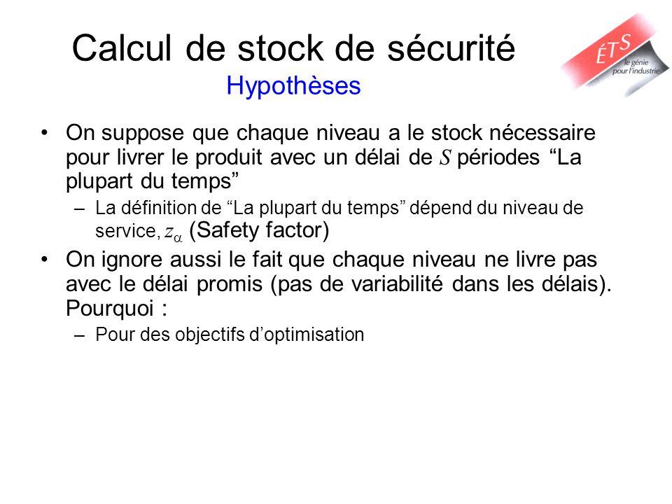 Calcul de stock de sécurité Hypothèses On suppose que chaque niveau a le stock nécessaire pour livrer le produit avec un délai de S périodes La plupar