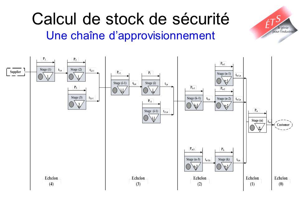 Calcul de stock de sécurité Une chaîne dapprovisionnement