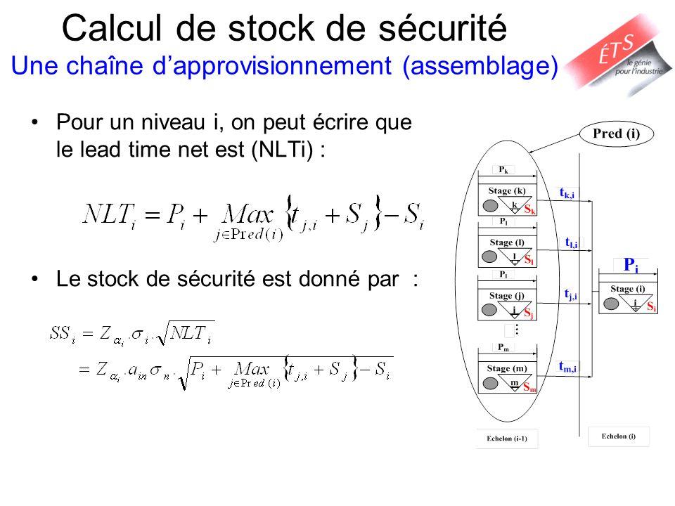 Calcul de stock de sécurité Une chaîne dapprovisionnement (assemblage) Pour un niveau i, on peut écrire que le lead time net est (NLTi) : Le stock de