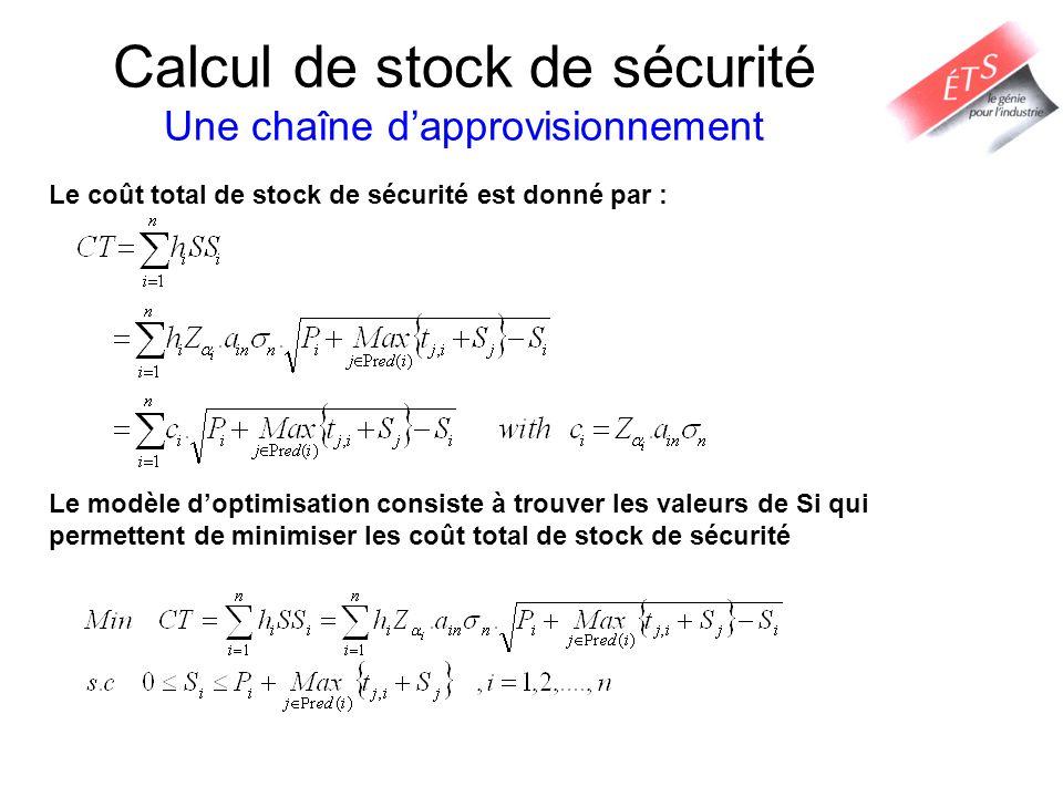 Calcul de stock de sécurité Une chaîne dapprovisionnement Le coût total de stock de sécurité est donné par : Le modèle doptimisation consiste à trouve