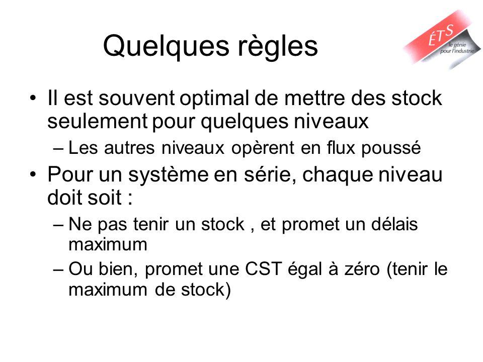 Quelques règles Il est souvent optimal de mettre des stock seulement pour quelques niveaux –Les autres niveaux opèrent en flux poussé Pour un système
