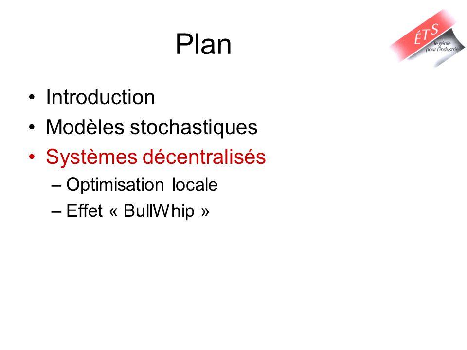 Plan Introduction Modèles stochastiques Systèmes décentralisés –Optimisation locale –Effet « BullWhip »