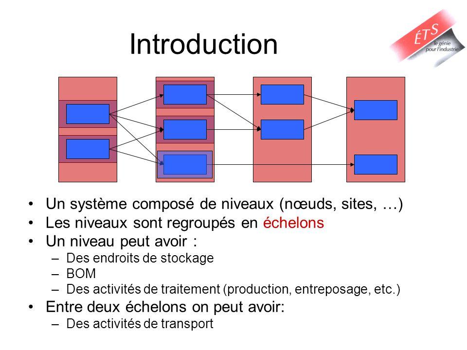 Introduction Un système composé de niveaux (nœuds, sites, …) Les niveaux sont regroupés en échelons Un niveau peut avoir : –Des endroits de stockage –