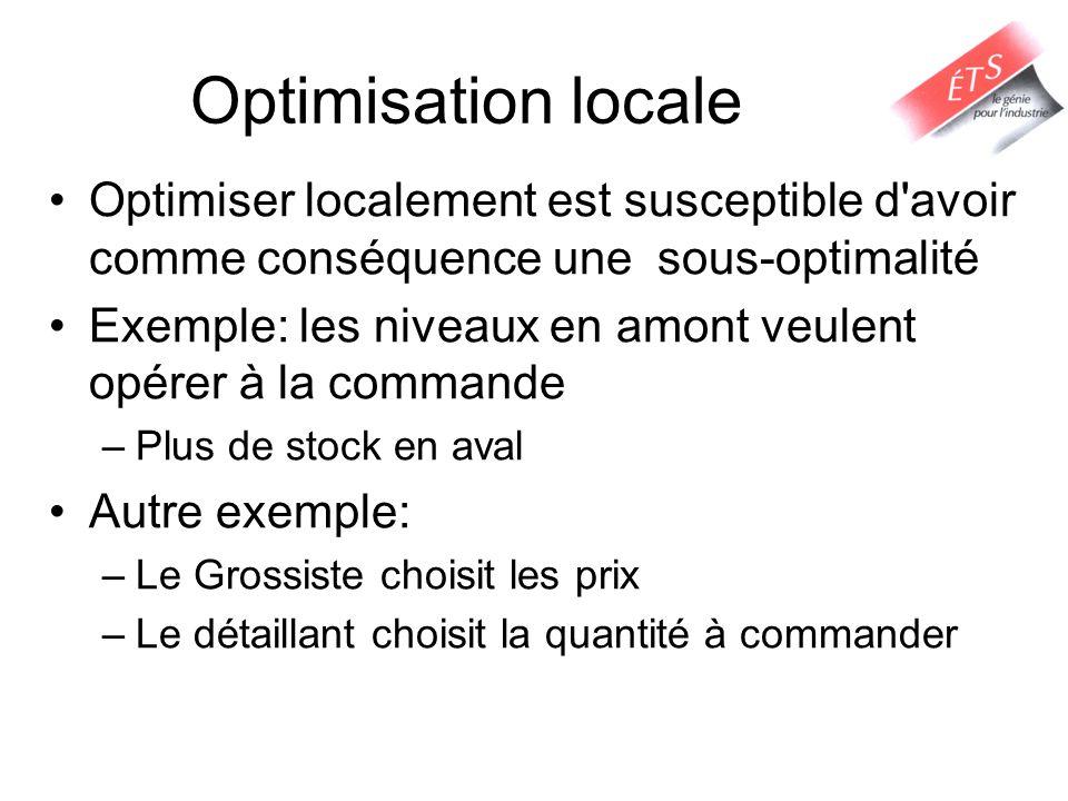 Optimisation locale Optimiser localement est susceptible d'avoir comme conséquence une sous-optimalité Exemple: les niveaux en amont veulent opérer à
