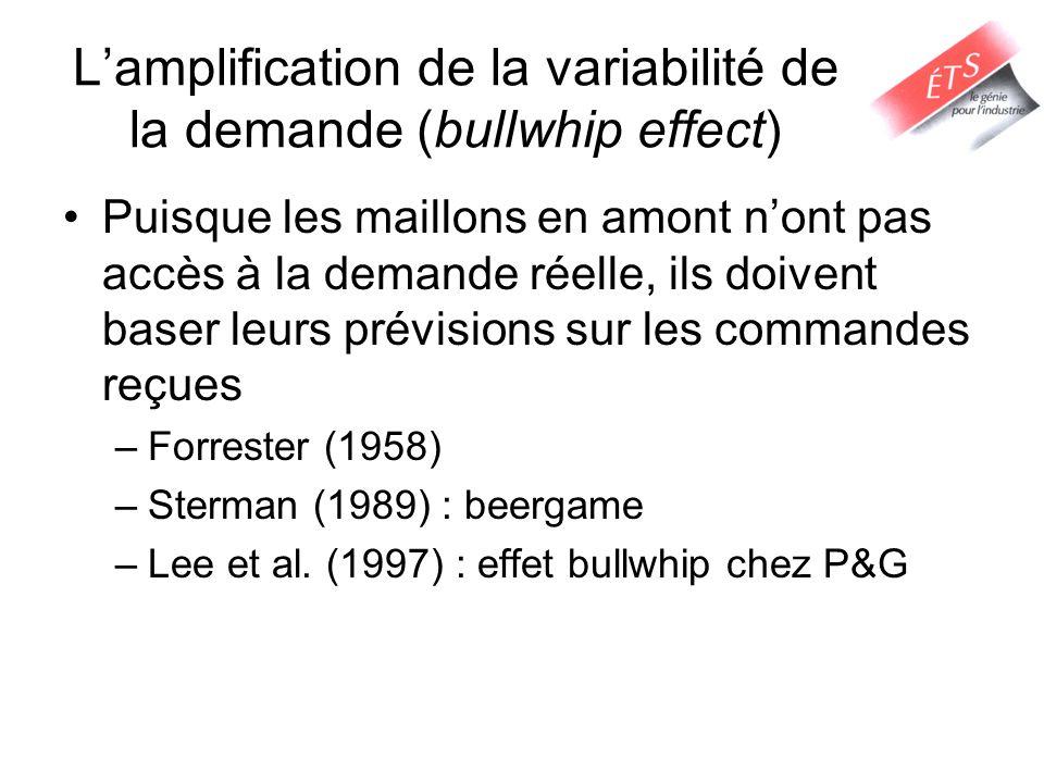 Lamplification de la variabilité de la demande (bullwhip effect) Puisque les maillons en amont nont pas accès à la demande réelle, ils doivent baser l