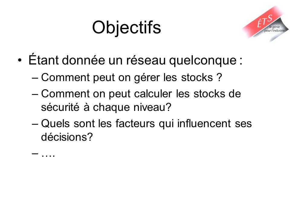 Objectifs Étant donnée un réseau quelconque : –Comment peut on gérer les stocks ? –Comment on peut calculer les stocks de sécurité à chaque niveau? –Q