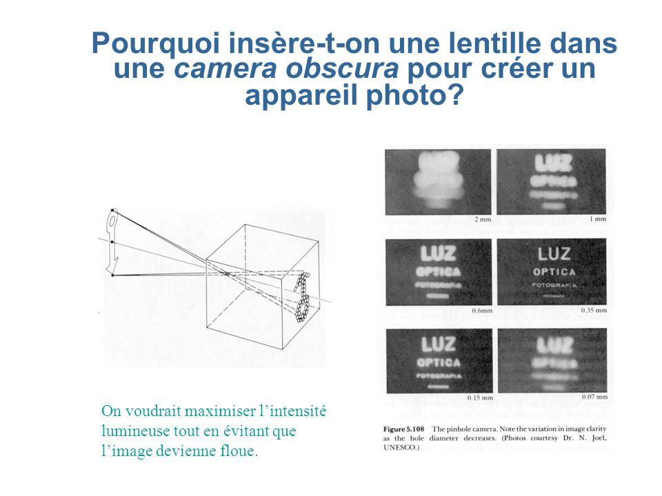 Pourquoi insère-t-on une lentille dans une camera obscura pour créer un appareil photo? On voudrait maximiser lintensité lumineuse tout en évitant que