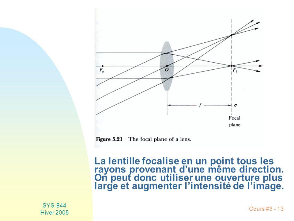SYS-844 Hiver 2005 Cours #3 - 13 La lentille focalise en un point tous les rayons provenant dune même direction. On peut donc utiliser une ouverture p