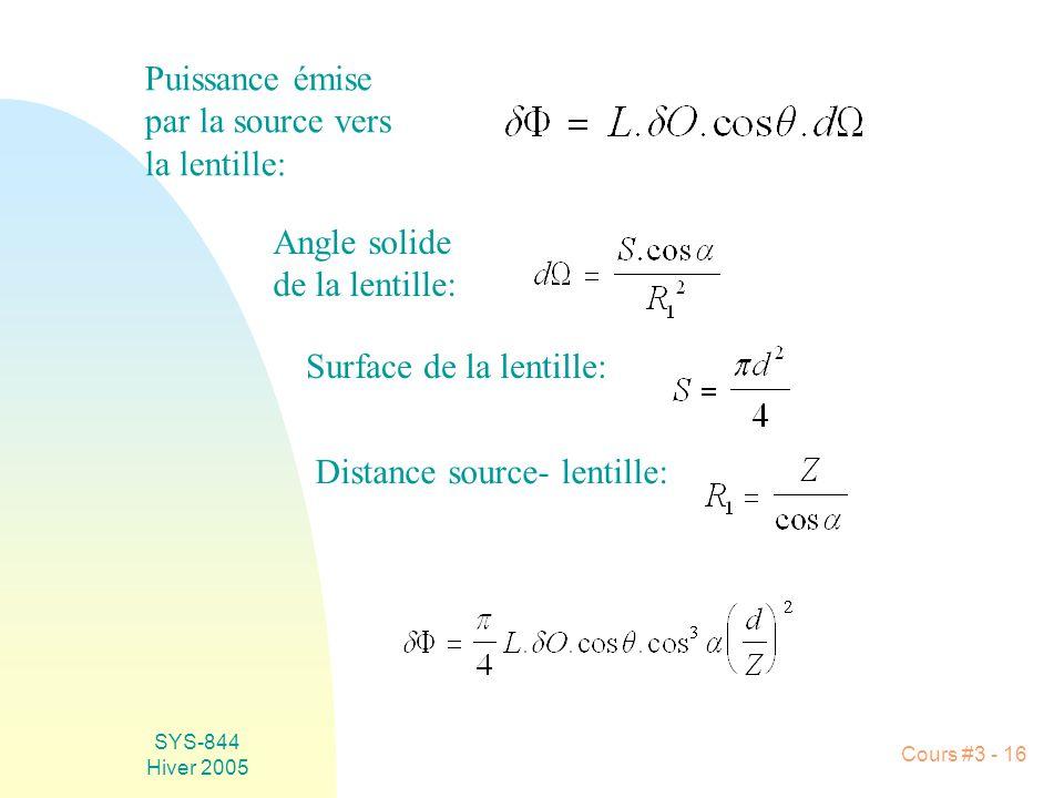 SYS-844 Hiver 2005 Cours #3 - 16 Puissance émise par la source vers la lentille: Angle solide de la lentille: Surface de la lentille: Distance source-