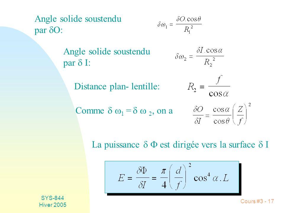 SYS-844 Hiver 2005 Cours #3 - 17 La puissance est dirigée vers la surface I Angle solide soustendu par O: Distance plan- lentille: Angle solide souste