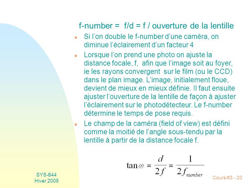 SYS-844 Hiver 2005 Cours #3 - 20 f-number = f/d = f / ouverture de la lentille n Si lon double le f-number dune caméra, on diminue léclairement dun fa