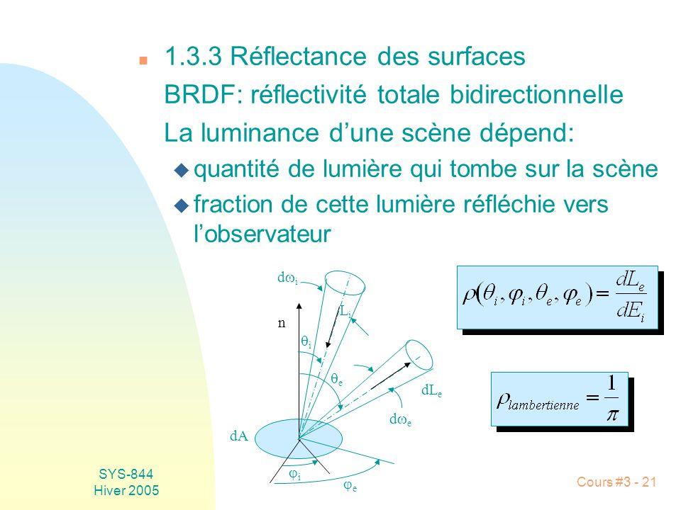 SYS-844 Hiver 2005 Cours #3 - 21 n 1.3.3 Réflectance des surfaces BRDF: réflectivité totale bidirectionnelle La luminance dune scène dépend: u quantit
