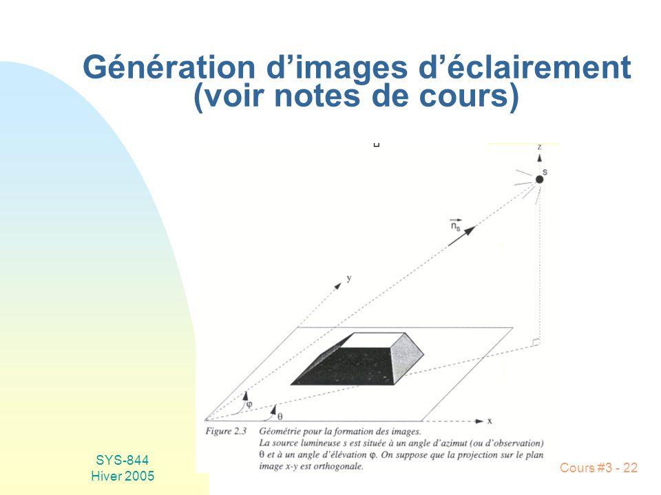 SYS-844 Hiver 2005 Cours #3 - 22 Génération dimages déclairement (voir notes de cours)