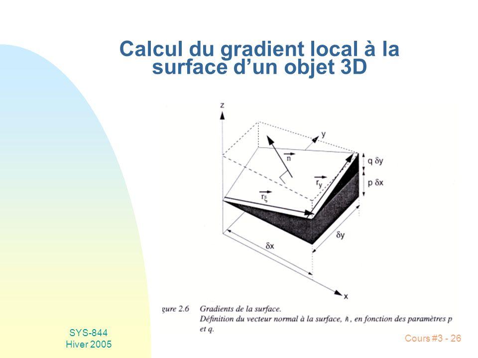 SYS-844 Hiver 2005 Cours #3 - 26 Calcul du gradient local à la surface dun objet 3D