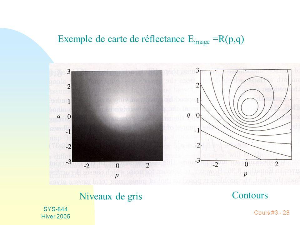 SYS-844 Hiver 2005 Cours #3 - 28 Exemple de carte de réflectance E image =R(p,q) Niveaux de gris Contours