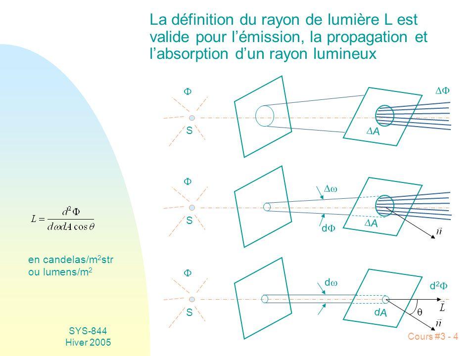 SYS-844 Hiver 2005 Cours #3 - 5 u Éclairement E Léclairement E, appelé aussi éclairement lumineux ou énergétique, se mesure en réception et sexprime en lux ou lumens/m 2 1 lumen = 1 candela/str 1 candela = 20,3 milliwatts de lumière visible d dAdA