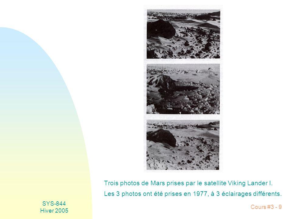 SYS-844 Hiver 2005 Cours #3 - 20 f-number = f/d = f / ouverture de la lentille n Si lon double le f-number dune caméra, on diminue léclairement dun facteur 4 n Lorsque lon prend une photo on ajuste la distance focale, f, afin que limage soit au foyer, ie les rayons convergent sur le film (ou le CCD) dans le plan image.