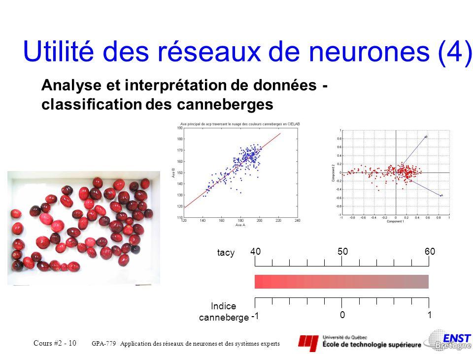 GPA-779 Application des réseaux de neurones et des systèmes experts Cours #2 - 10 Utilité des réseaux de neurones (4) Analyse et interprétation de don