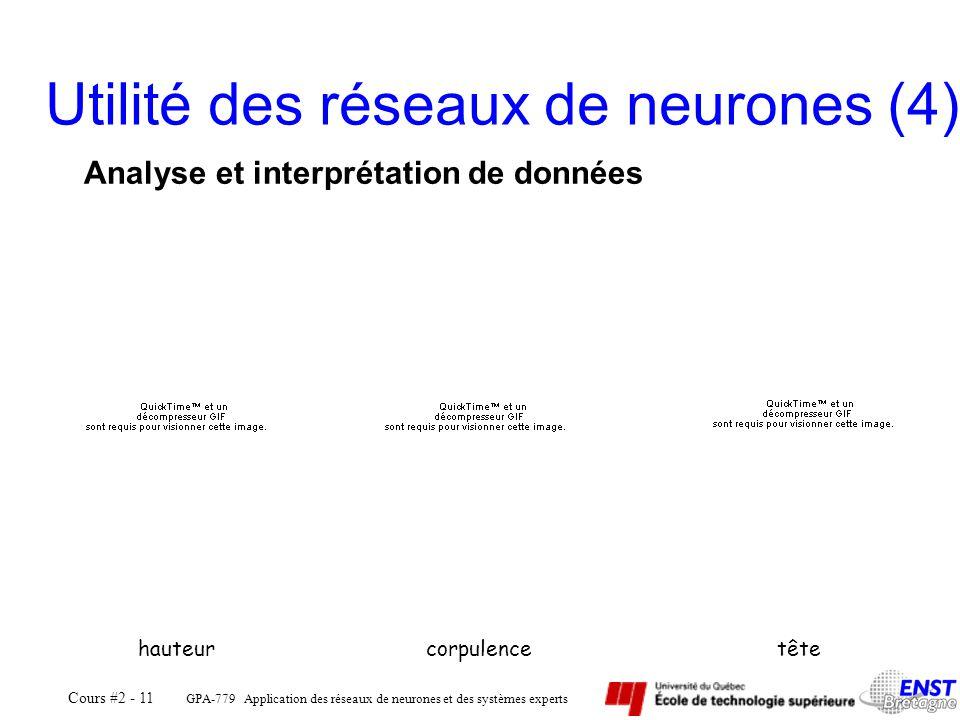GPA-779 Application des réseaux de neurones et des systèmes experts Cours #2 - 11 Utilité des réseaux de neurones (4) Analyse et interprétation de don