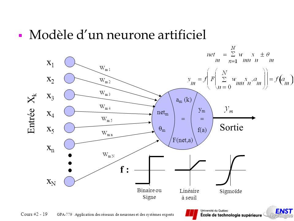 GPA-779 Application des réseaux de neurones et des systèmes experts Cours #2 - 19 Sortie x1x1 x2x2 x3x3 x4x4 xnxn xNxN x5x5 Entrée X k W m 1 W m 2 W m